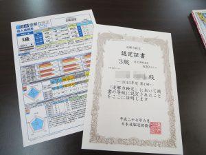 速解力検定の認定証書とスキル分析シート