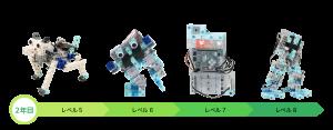 ロボットプログラミング2年目のカリキュラム